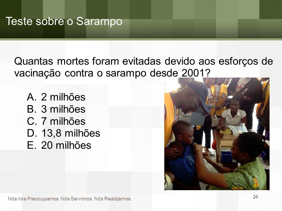 Nós nos Preocupamos. Nós Servimos. Nós Realizamos. Quantas mortes foram evitadas devido aos esforços de vacinação contra o sarampo desde 2001? A.2 mil