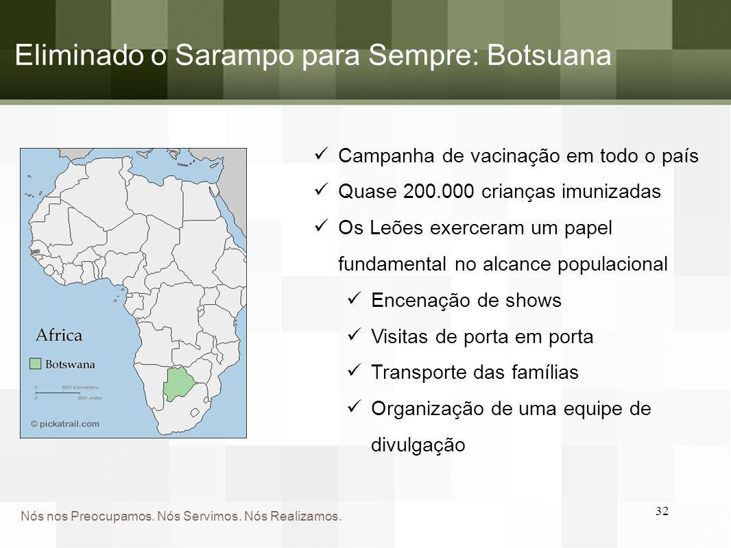 Nós nos Preocupamos. Nós Servimos. Nós Realizamos. Eliminado o Sarampo para Sempre: Botsuana 32 Campanha de vacinação em todo o país Quase 200.000 cri