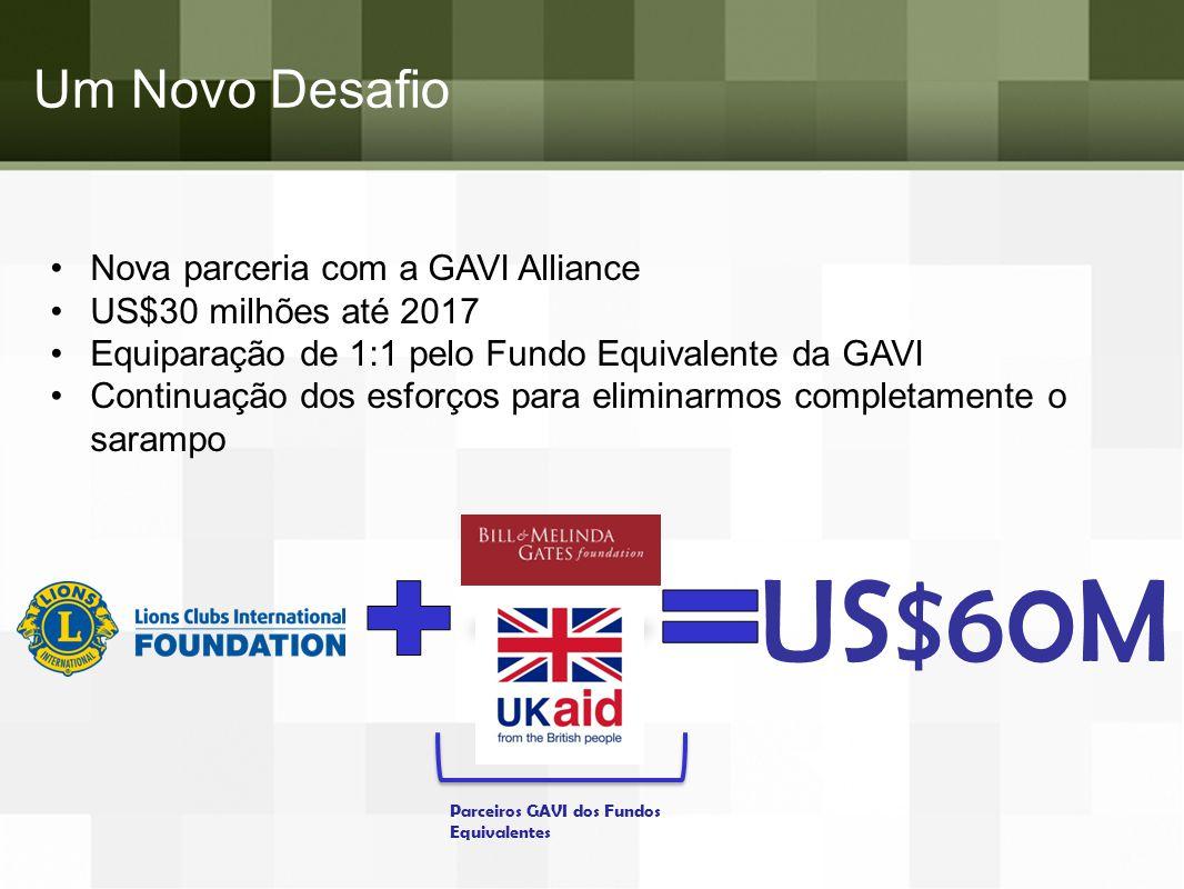 Um Novo Desafio Nova parceria com a GAVI Alliance US$30 milhões até 2017 Equiparação de 1:1 pelo Fundo Equivalente da GAVI Continuação dos esforços pa