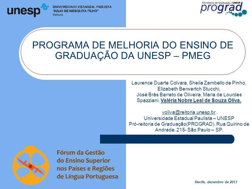 Recife, dezembro de 2013 Universidade multicampus 24 municípios 34 unidades ~36.000 alunos de graduação 179 opções de curso INTRODUÇÃO