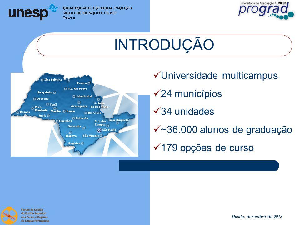 Recife, dezembro de 2013 CONSIDERAÇÕES FINAIS Indicam-se como diretrizes futuras a manutenção do processo e a necessidade de implantação de avaliação externa para acompanhar os efeitos deste programa sobre a qualidade do ensino de graduação da Unesp.