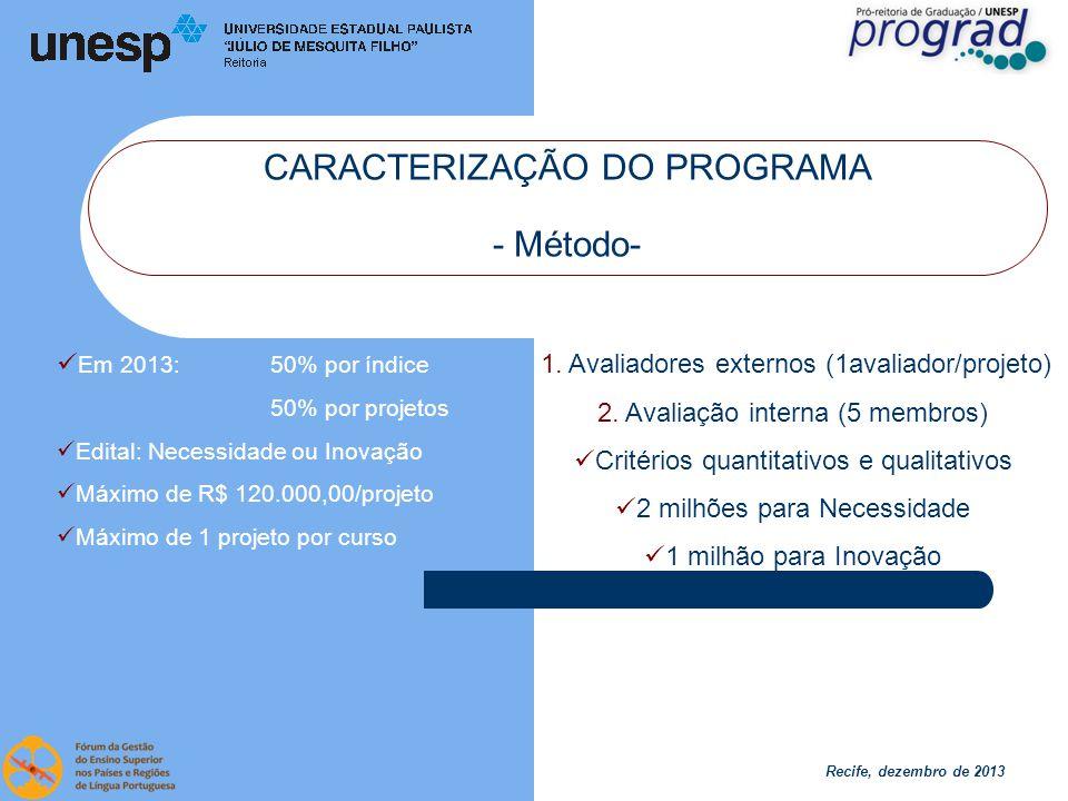 Recife, dezembro de 2013 RESULTADOS de 2006 a 2012 Maiores aplicações em: Equipamentos científicos para laboratórios e equipamentos de informática.