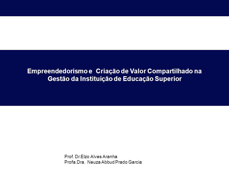 Empreendedorismo e Criação de Valor Compartilhado na Gestão da Instituição de Educação Superior Prof. Dr.Elzo Alves Aranha Profa.Dra. Neuza Abbud Prad