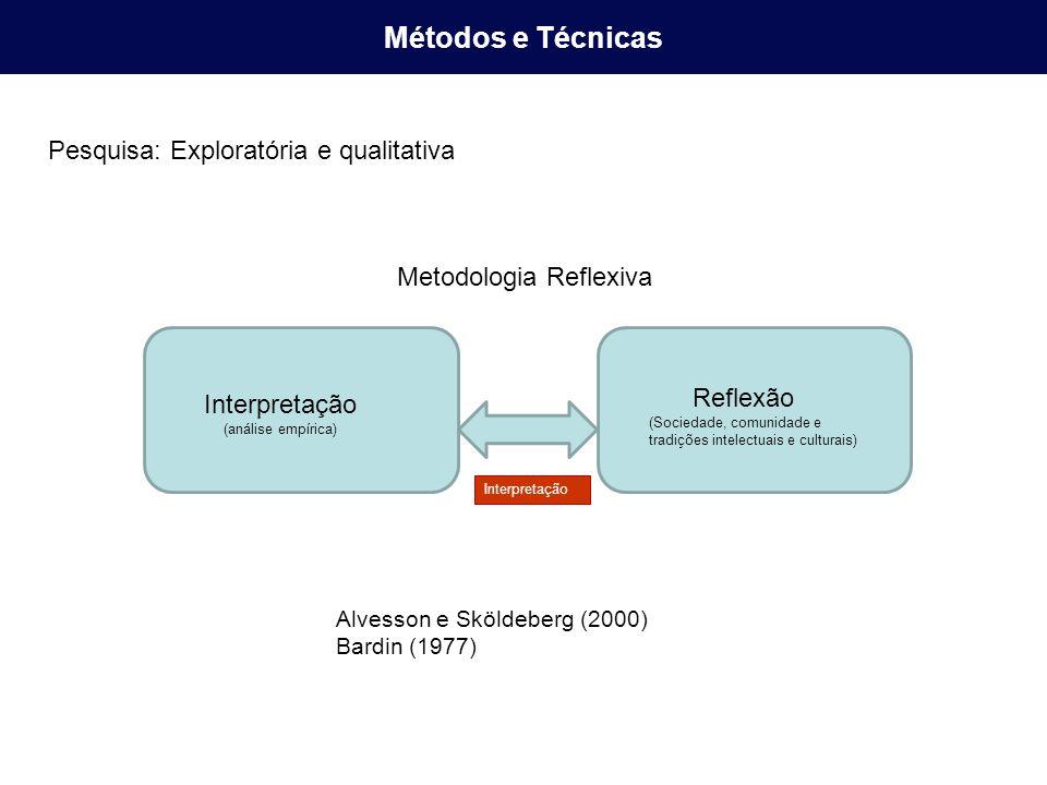 Métodos e Técnicas Pesquisa: Exploratória e qualitativa Metodologia Reflexiva Interpretação (análise empírica) Reflexão (Sociedade, comunidade e tradi