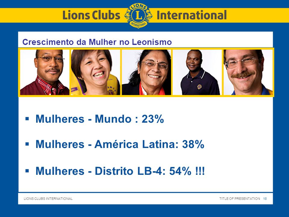 LIONS CLUBS INTERNATIONALTITLE OF PRESENTATION 17 Crescimento da Mulher no Leonismo