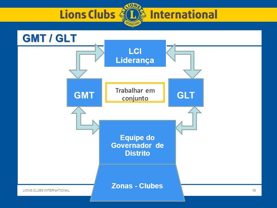 LIONS CLUBS INTERNATIONALTITLE OF PRESENTATION 18 Crescimento da Mulher no Leonismo  Mulheres - Mundo : 23%  Mulheres - América Latina: 38%  Mulheres - Distrito LB-4: 54% !!!