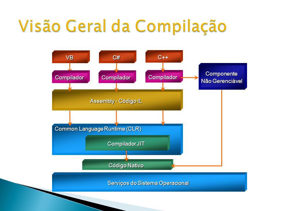 VBC# C++ Código Nativo Common Language Runtime (CLR) Componente Não Gerenciável Compilador Compilador Assembly - Código IL Compilador JIT Serviços do
