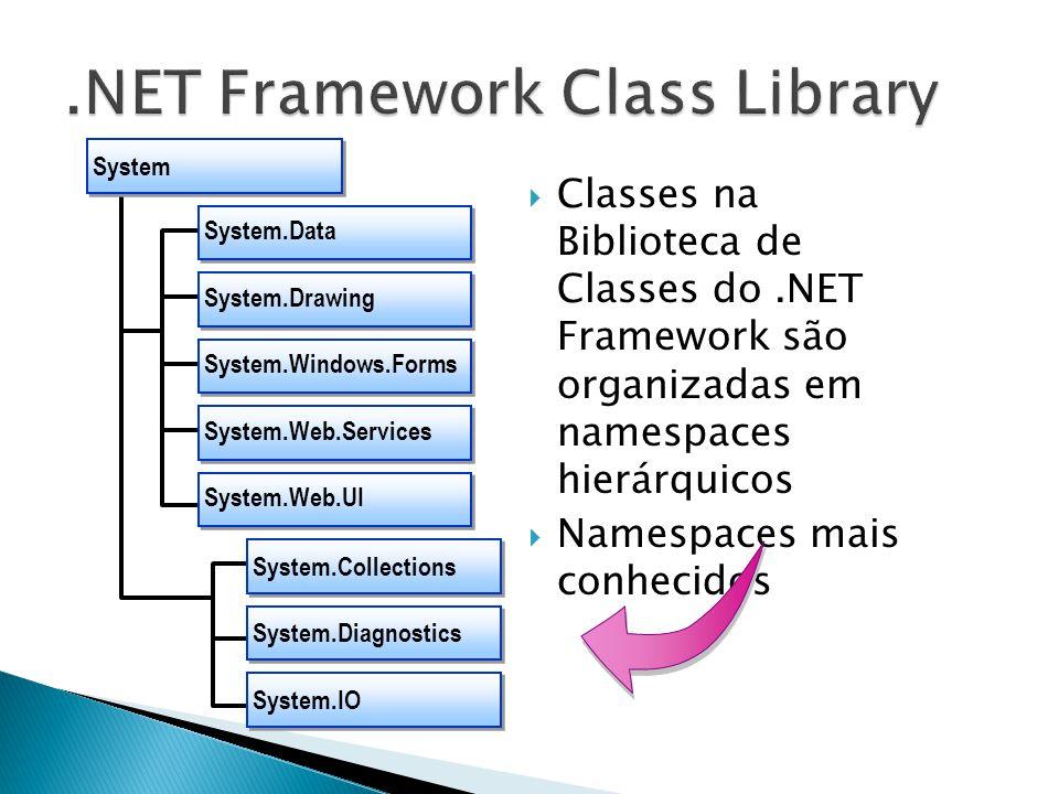 Compilação Antes da instalação ou a primeira vez que cada método é chamado Execução JIT Compiler NativeCode MSIL Code Metadata Source Code Language Compiler Common Language Runtime Compilação e Execução