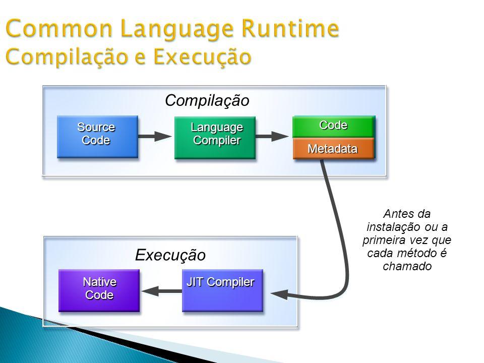 Compilação Antes da instalação ou a primeira vez que cada método é chamado Execução JIT Compiler NativeCode MSIL Code Metadata Source Code Language Co