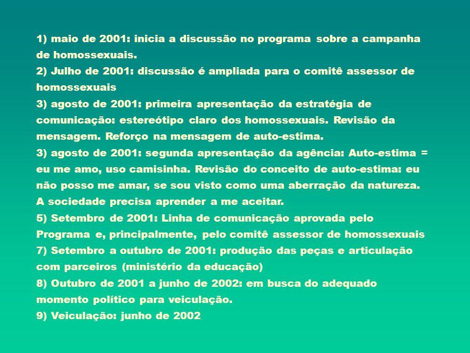 1) maio de 2001: inicia a discussão no programa sobre a campanha de homossexuais.