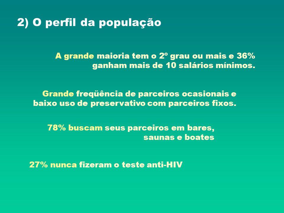 Os objetivos da campanha Diminuir as situações de risco a que se expõem os homossexuais, promovendo o uso do preservativo e do gel lubrificante.