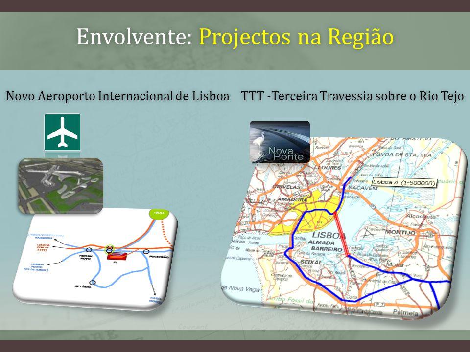 Novo Aeroporto Internacional de LisboaNovo Aeroporto Internacional de Lisboa Envolvente: Projectos na RegiãoEnvolvente: Projectos na Região TTT -Terceira Travessia sobre o Rio TejoTTT -Terceira Travessia sobre o Rio Tejo
