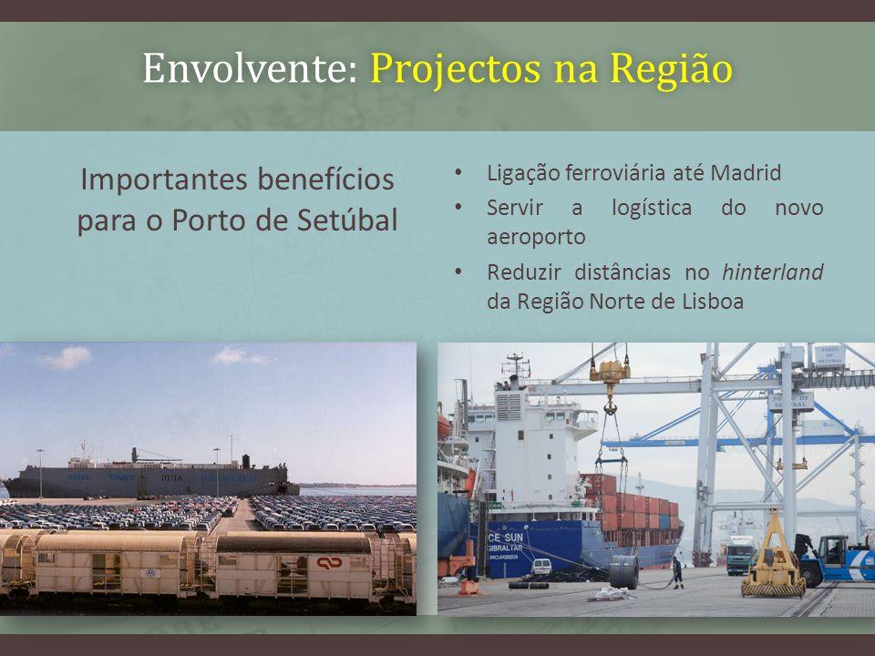 Importantes benefícios para o Porto de Setúbal Ligação ferroviária até Madrid Servir a logística do novo aeroporto Reduzir distâncias no hinterland da Região Norte de Lisboa Envolvente: Projectos na RegiãoEnvolvente: Projectos na Região