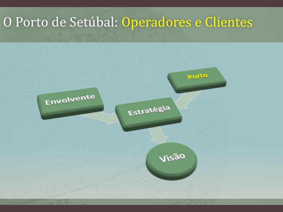 O Porto de Setúbal: Operadores e ClientesO Porto de Setúbal: Operadores e Clientes