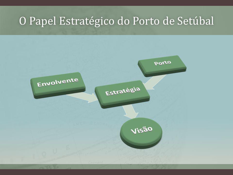 O Papel Estratégico do Porto de SetúbalO Papel Estratégico do Porto de Setúbal