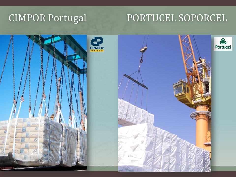 CIMPOR Portugal PORTUCEL SOPORCELCIMPOR Portugal PORTUCEL SOPORCEL PRODUÇÃO DE PASTA E PAPEL MERCADOS INTERNACIONAIS