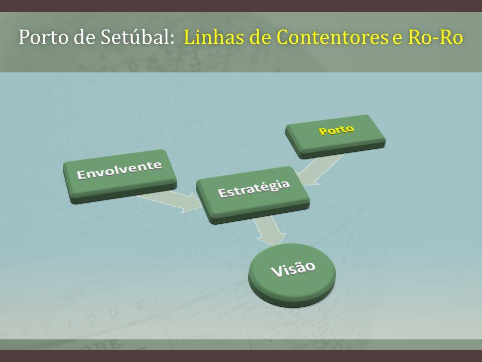 Porto de Setúbal: Linhas de Contentores e Ro-RoPorto de Setúbal: Linhas de Contentores e Ro-Ro