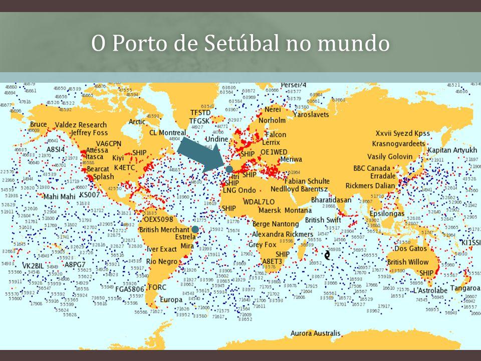 O Porto de Setúbal no mundoO Porto de Setúbal no mundo