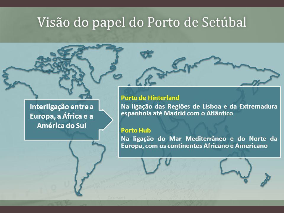 Visão do papel do Porto de SetúbalVisão do papel do Porto de Setúbal Porto de Hinterland Na ligação das Regiões de Lisboa e da Extremadura espanhola a