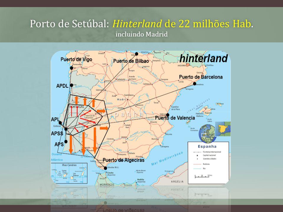 Porto de Setúbal: Hinterland de 22 milhões Hab. incluindo Madrid