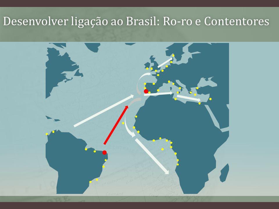 Desenvolver ligação ao Brasil: Ro-ro e ContentoresDesenvolver ligação ao Brasil: Ro-ro e Contentores