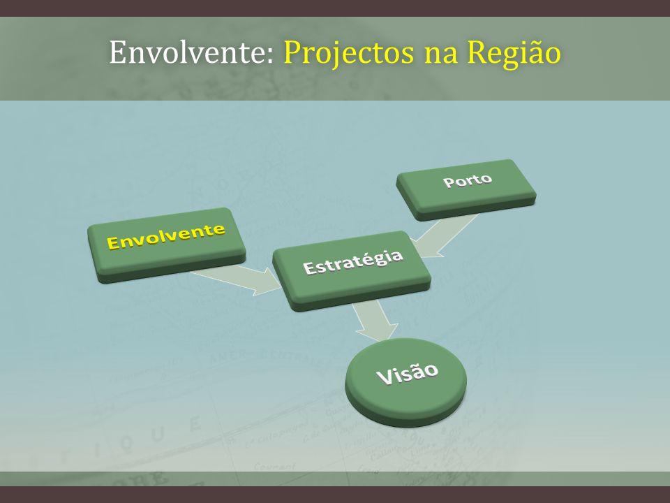 Envolvente: Projectos na RegiãoEnvolvente: Projectos na Região