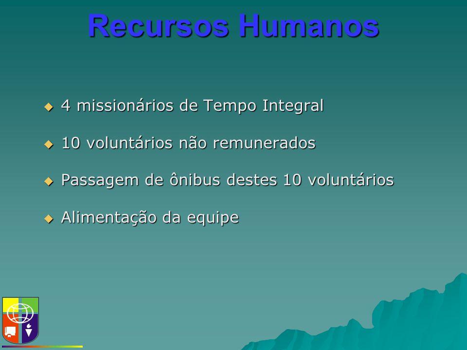 Recursos Humanos  4 missionários de Tempo Integral  10 voluntários não remunerados  Passagem de ônibus destes 10 voluntários  Alimentação da equip