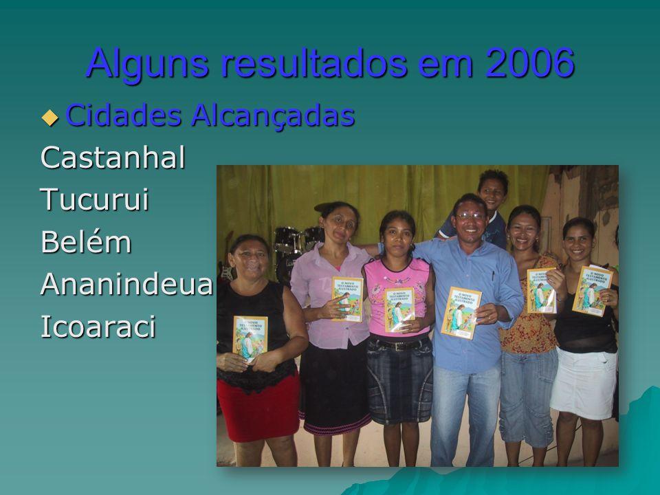 Alguns resultados em 2006  Cidades Alcançadas CastanhalTucuruiBelémAnanindeuaIcoaraci