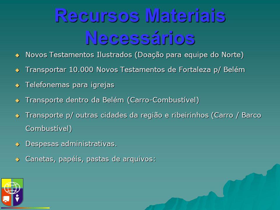 Recursos Materiais Necessários  Novos Testamentos Ilustrados (Doação para equipe do Norte)  Transportar 10.000 Novos Testamentos de Fortaleza p/ Bel