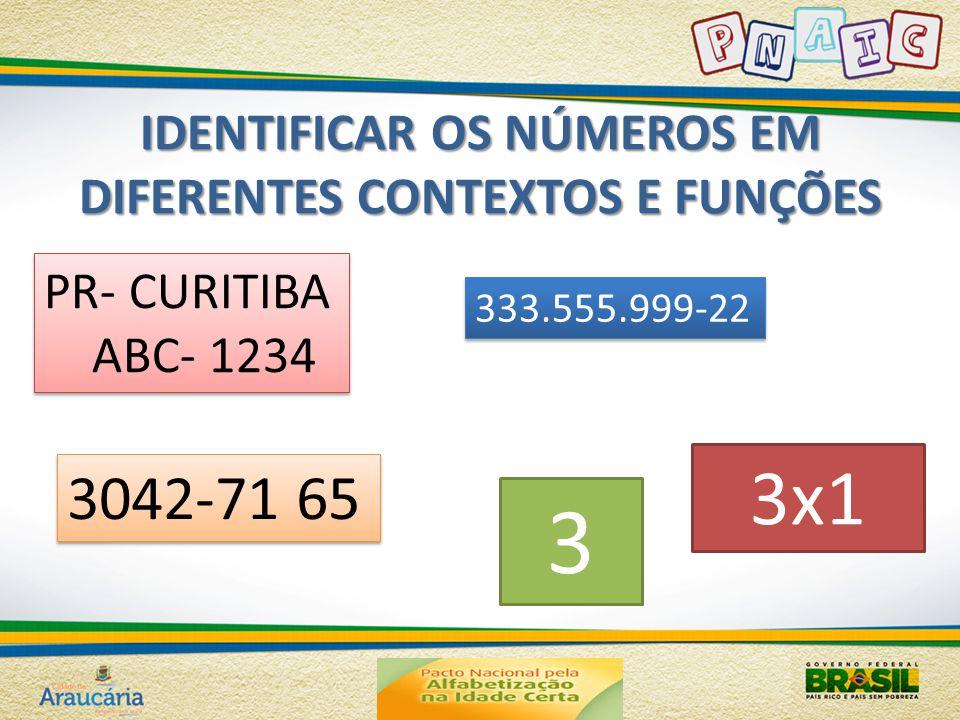 IDENTIFICAR OS NÚMEROS EM DIFERENTES CONTEXTOS E FUNÇÕES 3 333.555.999-22 3x1 PR- CURITIBA ABC- 1234 PR- CURITIBA ABC- 1234 3042-71 65
