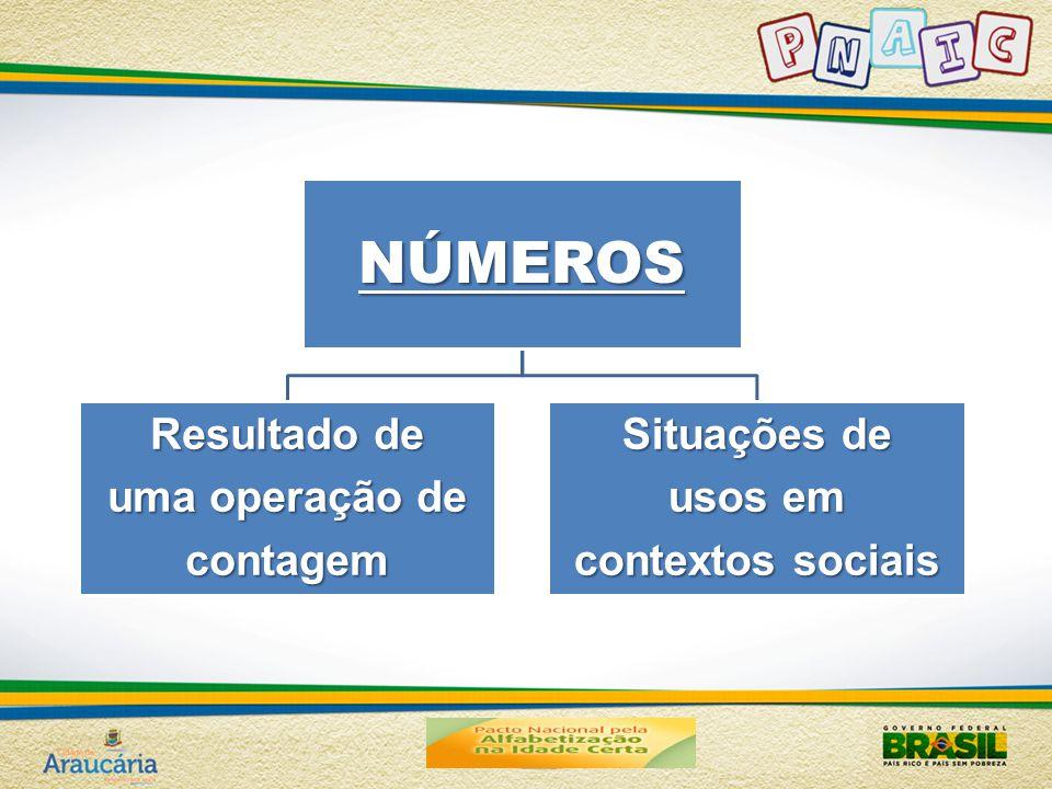 NÚMEROS Resultado de uma operação de contagem Situações de usos em contextos sociais