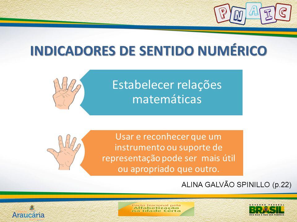 INDICADORES DE SENTIDO NUMÉRICO ALINA GALVÃO SPINILLO (p.22) Estabelecer relações matemáticas Usar e reconhecer que um instrumento ou suporte de representação pode ser mais útil ou apropriado que outro.