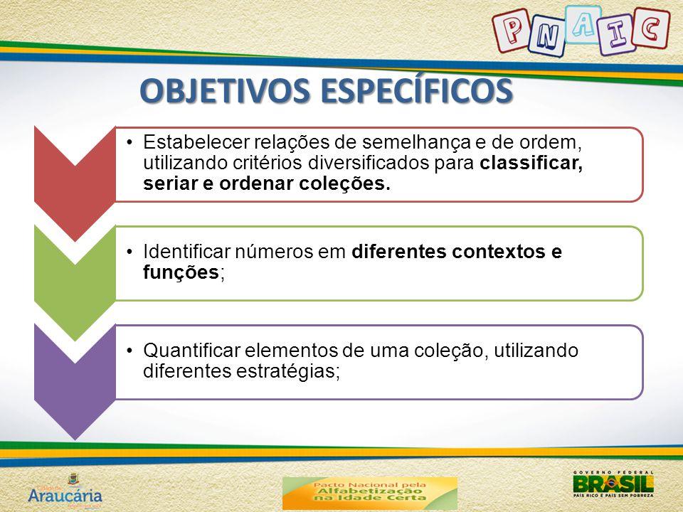 OBJETIVOS ESPECÍFICOS Estabelecer relações de semelhança e de ordem, utilizando critérios diversificados para classificar, seriar e ordenar coleções.