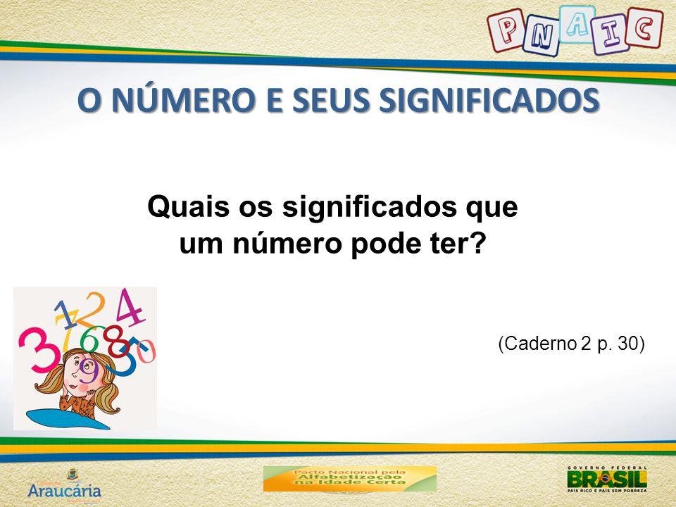 O NÚMERO E SEUS SIGNIFICADOS Quais os significados que um número pode ter? (Caderno 2 p. 30)