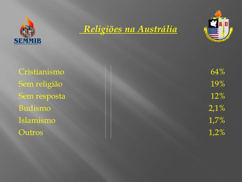 Cristianismo 64% Sem religião 19% Sem resposta 12% Budismo 2,1% Islamismo 1,7% Outros 1,2% Religiões na Austrália