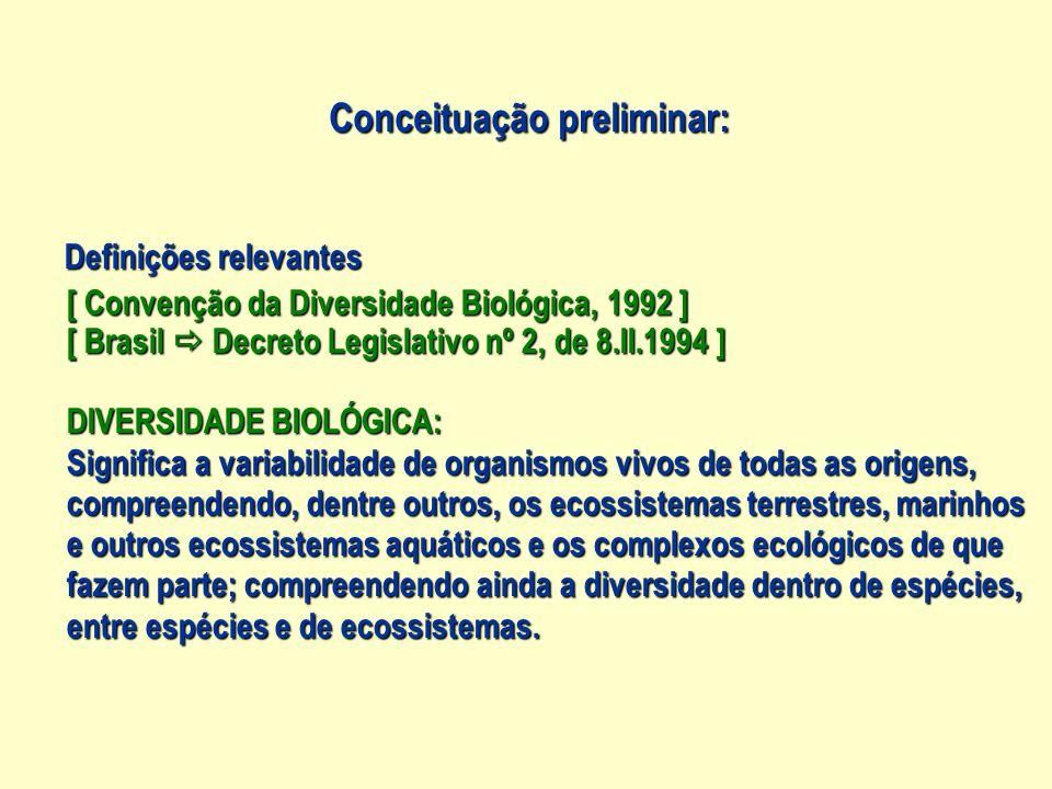Conceituação preliminar: Definições relevantes Definições relevantes [ Convenção da Diversidade Biológica, 1992 ] [ Convenção da Diversidade Biológica, 1992 ] [ Brasil  Decreto Legislativo nº 2, de 8.II.1994 ] [ Brasil  Decreto Legislativo nº 2, de 8.II.1994 ] RECURSOS BIOLÓGICOS: RECURSOS BIOLÓGICOS: Recursos genéticos, organismos, ou partes destes, ou qualquer outro Recursos genéticos, organismos, ou partes destes, ou qualquer outro componente biótico de ecossistemas, de real ou potencial utilidade ou componente biótico de ecossistemas, de real ou potencial utilidade ou valor para a humanidade valor para a humanidade RECURSOS GENÉTICOS: RECURSOS GENÉTICOS: Materiais genéticos de valor real ou potencial Materiais genéticos de valor real ou potencial MATERIAL GENÉTICO: MATERIAL GENÉTICO: Todo o material de origem vegetal, animal, microbiana ou outra, que Todo o material de origem vegetal, animal, microbiana ou outra, que contenha unidades funcionais da hereditariedade contenha unidades funcionais da hereditariedade