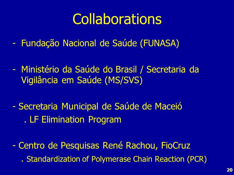 20 Collaborations -Fundação Nacional de Saúde (FUNASA) -Ministério da Saúde do Brasil / Secretaria da Vigilância em Saúde (MS/SVS) - Secretaria Municipal de Saúde de Maceió.