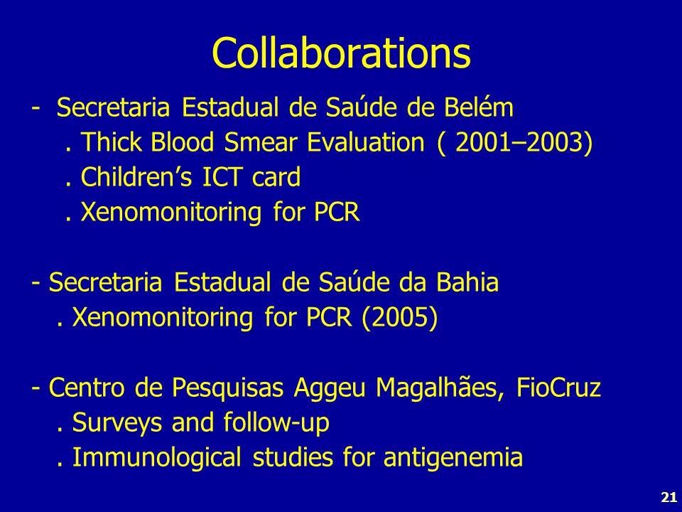 21 Collaborations -Secretaria Estadual de Saúde de Belém.