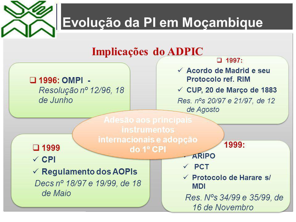 Evolução da PI em Moçambique Implicações do ADPIC  Exposição: Nhembarte  1997: Acordo de Madrid e seu Protocolo ref. RIM CUP, 20 de Março de 1883 Re