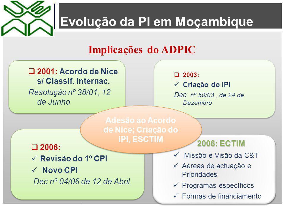 Evolução da PI em Moçambique Implicações do ADPIC  Exposição: Nhembarte  2003: Criação do IPI Dec nº 50/03, de 24 de Dezembro  2003: Criação do IPI