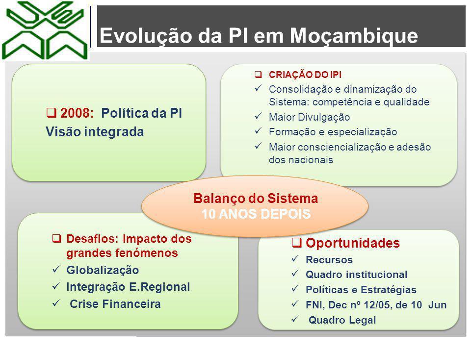 Evolução da PI em Moçambique  Exposição: Nhembarte  CRIAÇÃO DO IPI Consolidação e dinamização do Sistema: competência e qualidade Maior Divulgação F