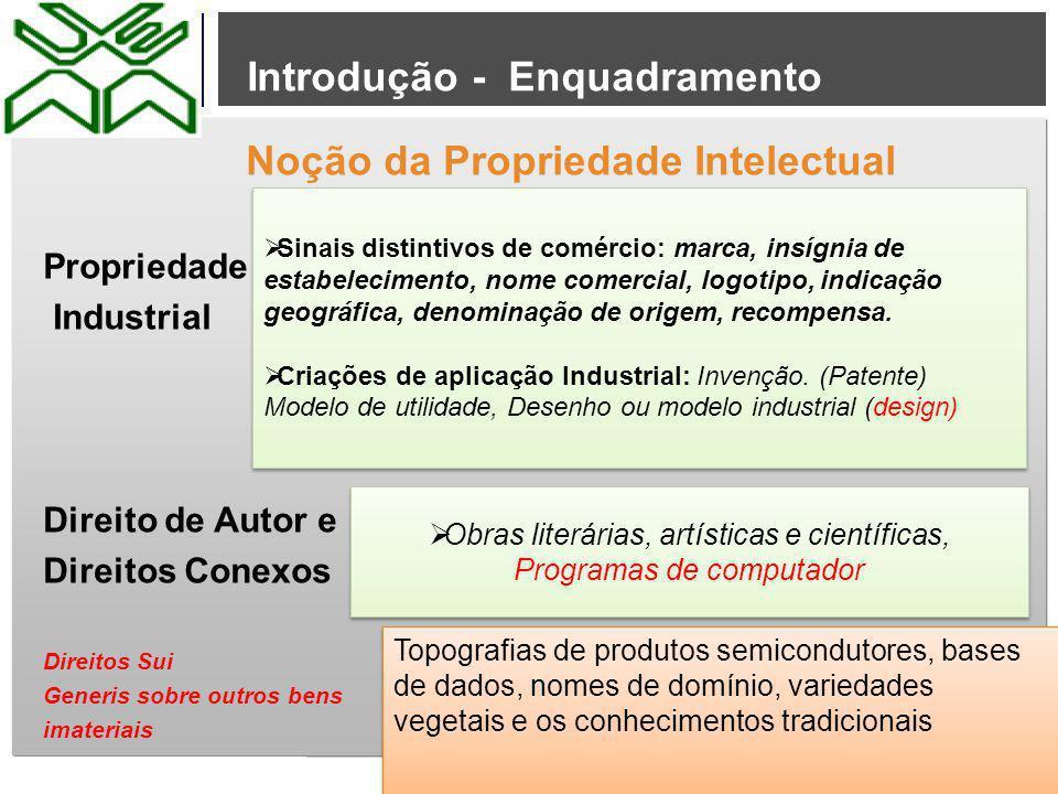 Introdução - Enquadramento Noção da Propriedade Intelectual Propriedade Industrial Direito de Autor e Direitos Conexos Direitos Sui Generis sobre outr