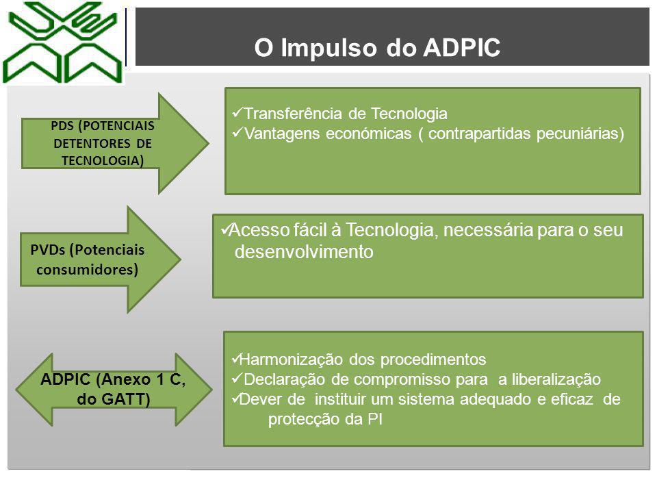 O Impulso do ADPIC PDS (POTENCIAIS DETENTORES DE TECNOLOGIA) PVDs (Potenciais consumidores) Transferência de Tecnologia Vantagens económicas ( contrap