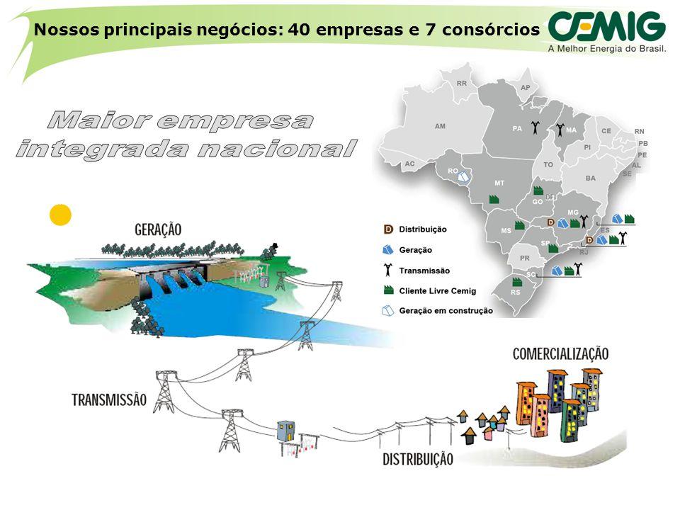 Nossos principais negócios: 40 empresas e 7 consórcios