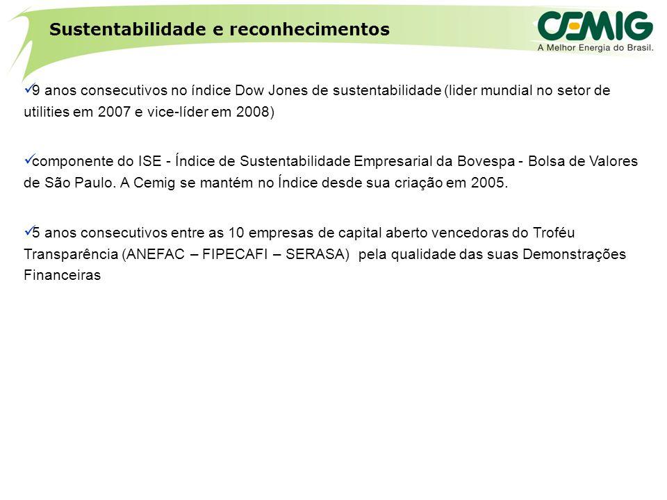 Sustentabilidade e reconhecimentos 9 anos consecutivos no índice Dow Jones de sustentabilidade (lider mundial no setor de utilities em 2007 e vice-líder em 2008) componente do ISE - Índice de Sustentabilidade Empresarial da Bovespa - Bolsa de Valores de São Paulo.