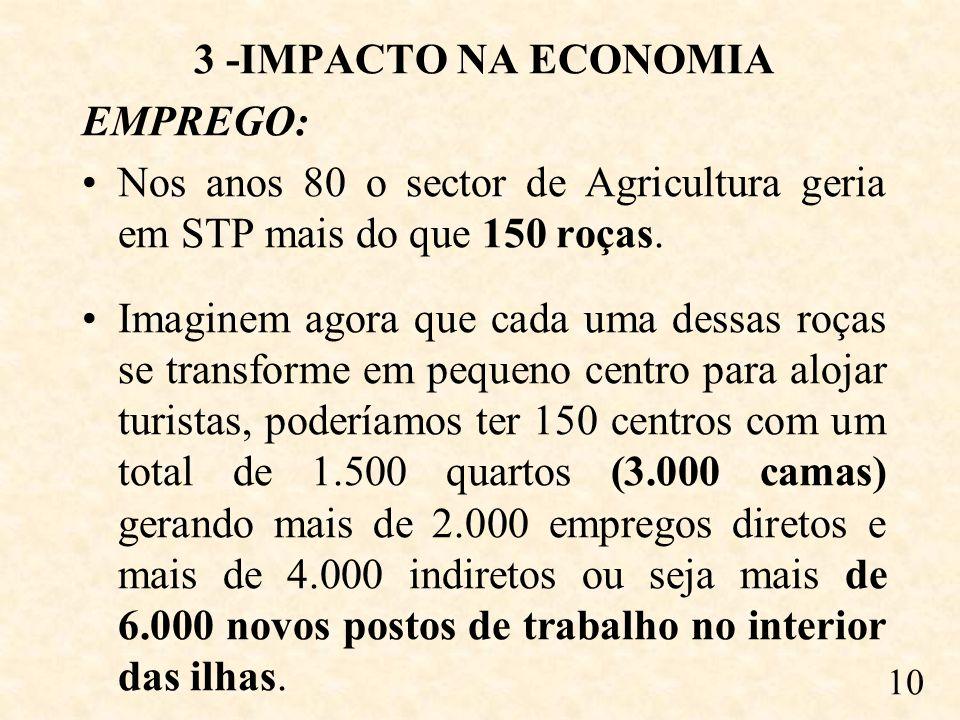 3 -IMPACTO NA ECONOMIA EMPREGO: Nos anos 80 o sector de Agricultura geria em STP mais do que 150 roças.