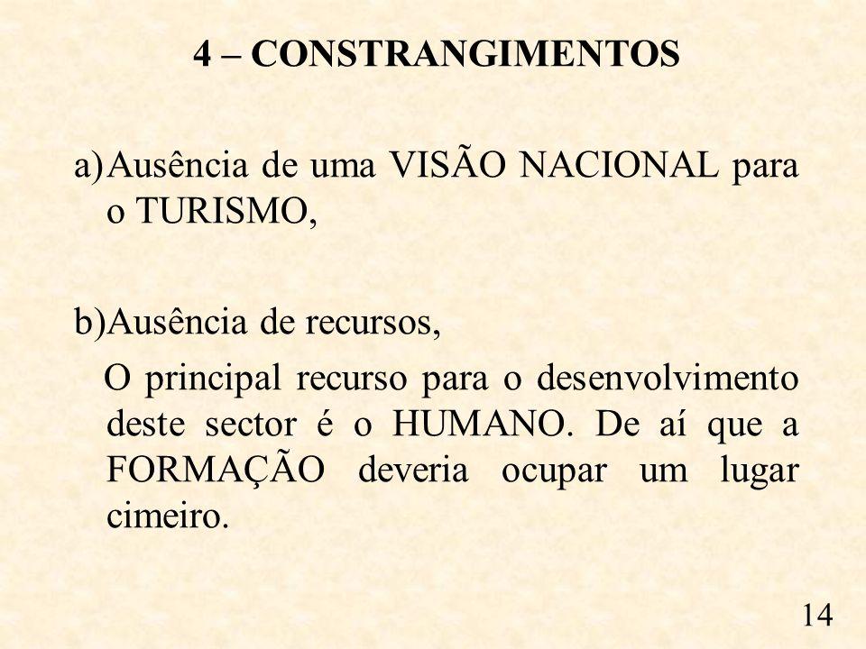 4 – CONSTRANGIMENTOS a)Ausência de uma VISÃO NACIONAL para o TURISMO, b)Ausência de recursos, O principal recurso para o desenvolvimento deste sector é o HUMANO.