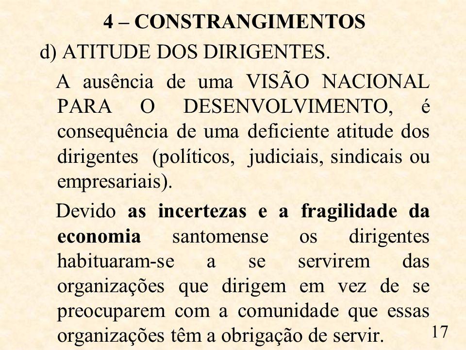 4 – CONSTRANGIMENTOS d) ATITUDE DOS DIRIGENTES.
