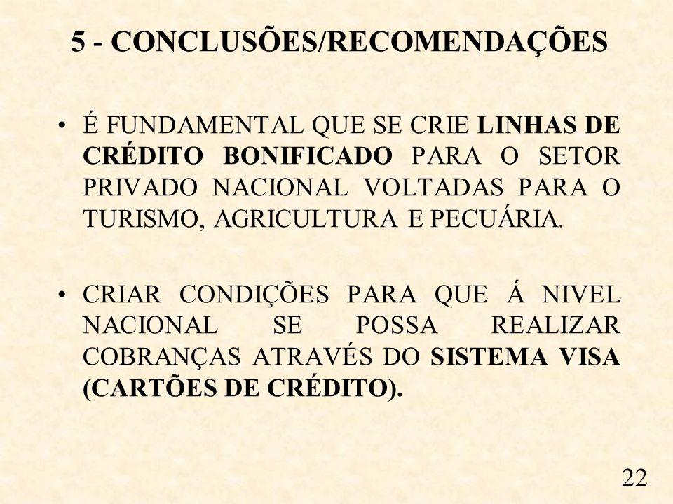 5 - CONCLUSÕES/RECOMENDAÇÕES É FUNDAMENTAL QUE SE CRIE LINHAS DE CRÉDITO BONIFICADO PARA O SETOR PRIVADO NACIONAL VOLTADAS PARA O TURISMO, AGRICULTURA E PECUÁRIA.