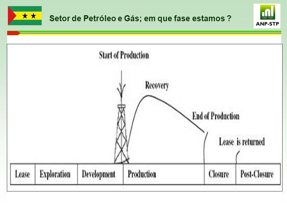 Setor de Petróleo e Gás; em que fase estamos ?